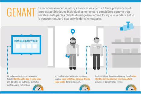 Le magasin du futur peut être numérique mais pas trop - L'Usine Digitale | Marketing, écosystème en mode numérique | Scoop.it