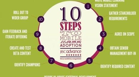 10 pasos para la adopción del M-learning | Smartlearn | Scoop.it