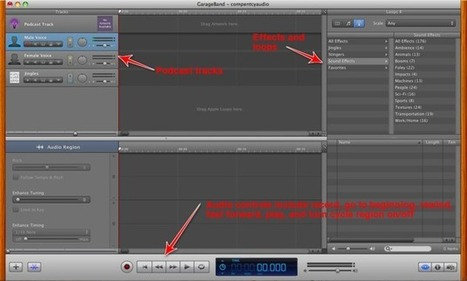 Garageband Download for PC(Windows 7/8) - Mac and iPad - Free Tutorial - Techpanorma.com | Apps For PC(windows) - Mac and iPad | Scoop.it