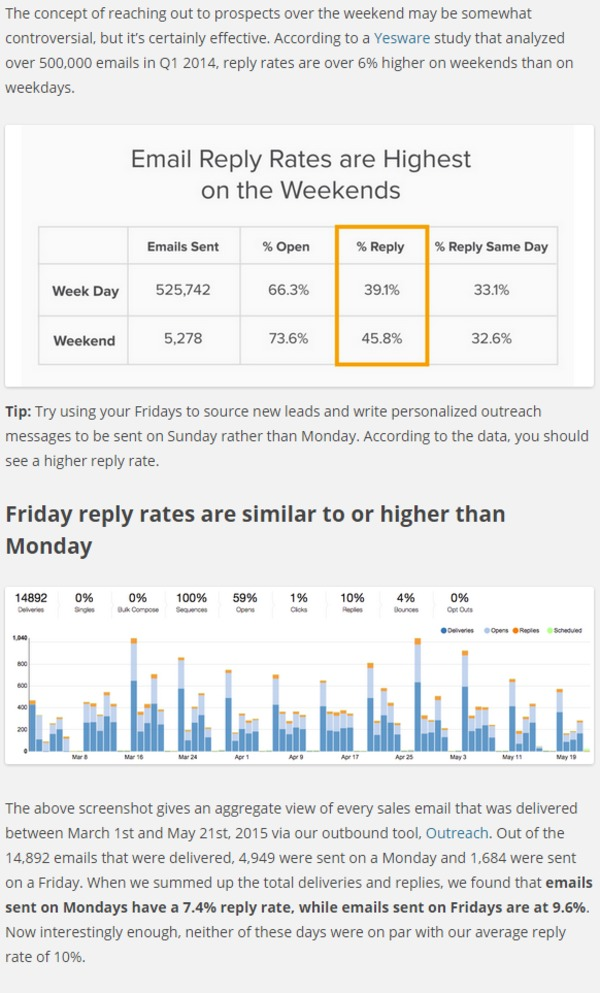 Why Fridays Are More Important Than Mondays In Sales Development | Datanyze Blog | The Marketing Technology Alert | Scoop.it
