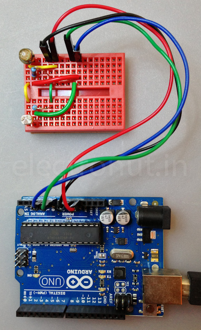 Plotting real-time data from Arduino using Python | Robotica | Scoop.it