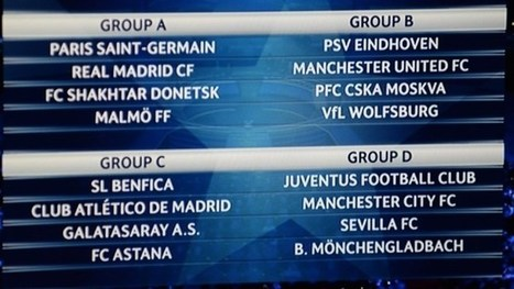 UEFA Champions League Winner Predictions 2016 | sports | Scoop.it