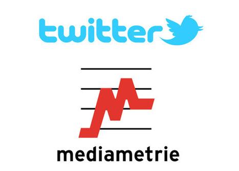 Un lien établi entre Twitter et les audiences télé - Toutelatele.com | Jérôme Blouin - La guerre des écosystèmes digitaux | Scoop.it