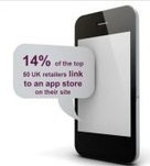 IAB research suggests retailers are struggling to grasp the potential of tablets | Riding The Tablet Wave | Scoop.it
