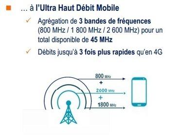 Bouygues Télécom annonce l'Ultra Haut Débit Mobile à 300 Mbits ... - Univers Freebox | Le numérique et la ruralité | Scoop.it