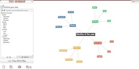 2 herramientas para crear mapas mentales desde el navegador | Recull diari | Scoop.it