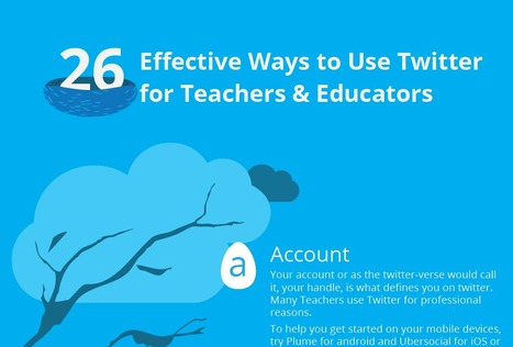26 Effective Ways to use Twitter for Teachers and Educators Infographic - e-Learning Infographics | Learning Bytes from The Consultants-E | Scoop.it