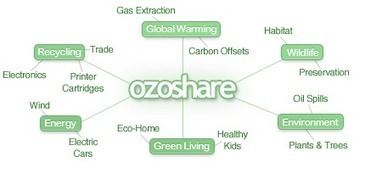 Ozoshare: The Social Network Connecting the Green World | Энергия для всех | Scoop.it