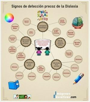 Detección precoz de la dislexia Infografía y artículo | Mathink | Scoop.it