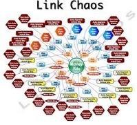 Link Wheel Strategies: The Most Effective Link Building Technique | Best Online Marketing Software | Scoop.it