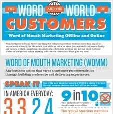 Best Day To Send Email 2013 (Business Infographics) | Marketing & Advertising | Scoop.it