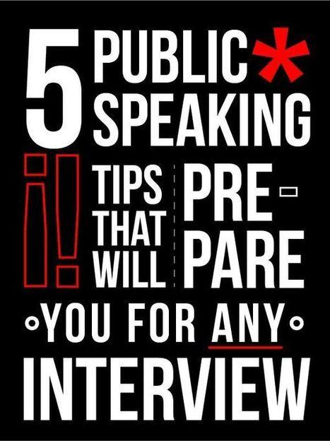 Resources | Public Speaking | Scoop.it