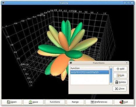 Functy, herramienta libre para graficar funciones matemáticas en 3D   Escuelas Libres   Matemáticas: software libre e utilidades en internet   Scoop.it