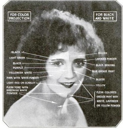 Makeup tricks from the days of silent film - Holy Kaw!   Early Cinema   Scoop.it