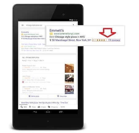Google intègre les avis locaux des pages My Business dans les annonces Adwords - #Arobasenet.com   Référencement internet   Scoop.it