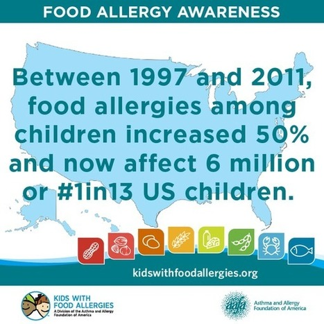 10 Shareable Images for Food Allergy Awareness Week | Food Allergy | Scoop.it