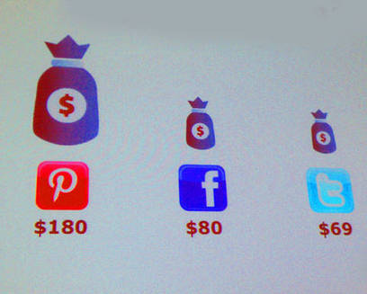 Monetizing with Pinterest, 'The Google of the Visual Web' | Pinterest | Scoop.it
