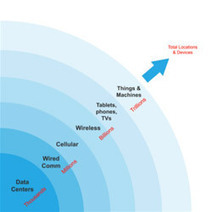 Le planète numérique dévore 10% de la production mondiale d électricité | Communication environnementale 2.0 | Scoop.it