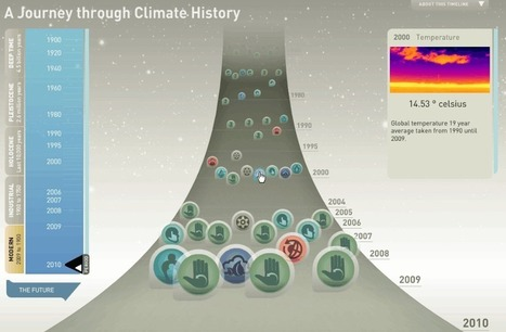 A Journey through Climate History | Rincón didáctico de CCSS, Geografía e Historia | Recursos Educativos para ESO, Geografía e Historia | Scoop.it