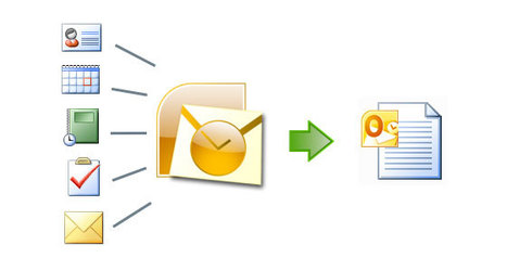 Prevent users from adding to PST   Microsoft Outlook Technical Support   Scoop.it