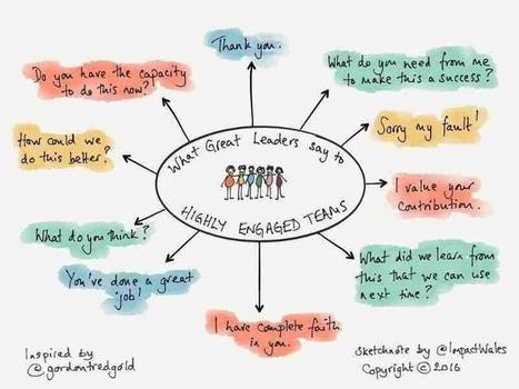 Chart: What Great Leaders say to Engage Teams | Sales = Collaborating to Co-Create Solutions | Scoop.it