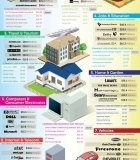 Where did Google Make Their Money in 2011? [Infographic] - How-To Geek | digital marketing | Scoop.it