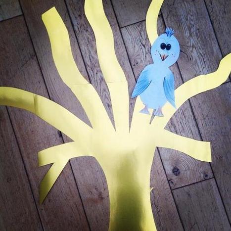 Twitter / Carlinacydney: My 'Thinking Tree'- kick start ...   Creative process   Scoop.it