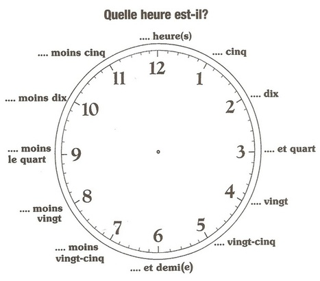El Conde. fr: Les heures | teach | Scoop.it