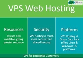 Hosting and Managed Service Provider: VPS Web Hosting Service for the GCC Users   Software And Technology   Scoop.it