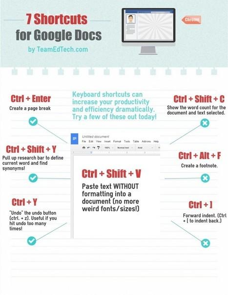 7 Google Docs Shortcuts | Using Google Drive in the classroom | Scoop.it