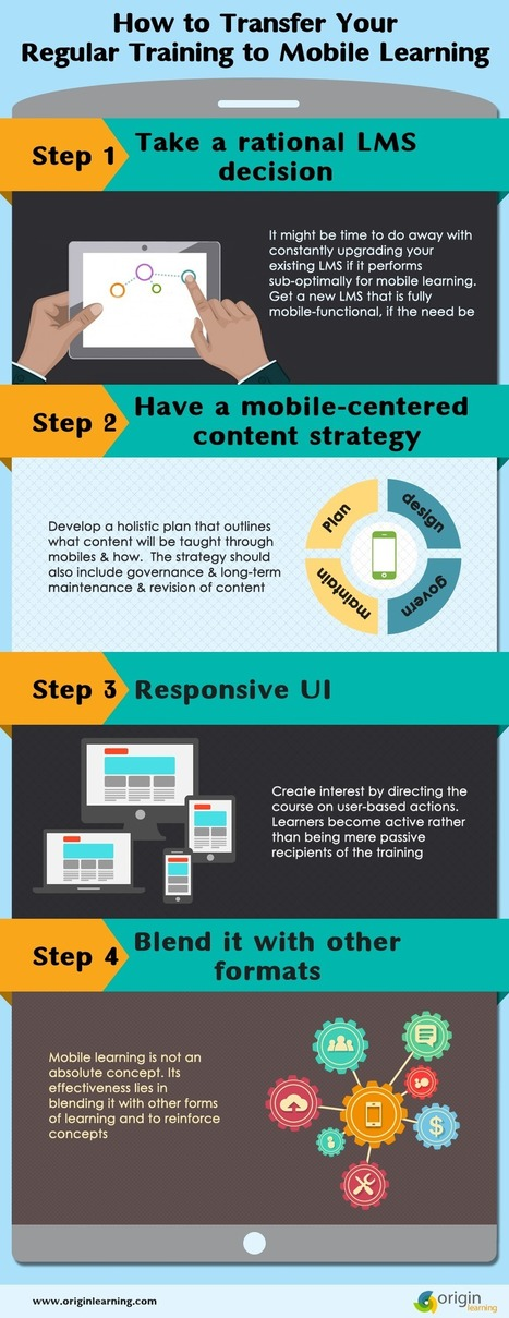 4 Steps to Transfer Your Regular Training to Mobile Learning Infographic - e-Learning Infographics | Mobilization of Learning | Scoop.it
