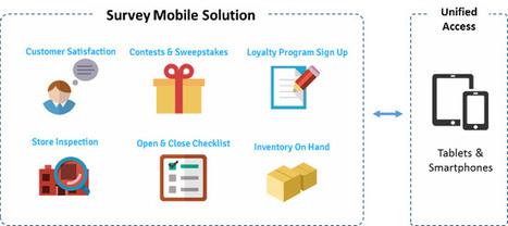 http://www.rishabhsoft.com/blog/mobile-survey-solution | The Enterprise Mobile Development Universe | Scoop.it