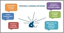 How to Use Social Media and Personal Learning Networks for Self-Directed Learning | Personal Lrng Network | Scoop.it