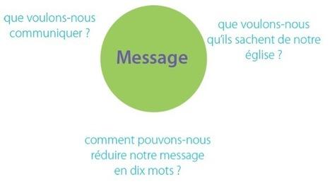 Les 7 éléments incontournables d'une communication réussie | http://www.squid-impact.fr | Innovations | Scoop.it