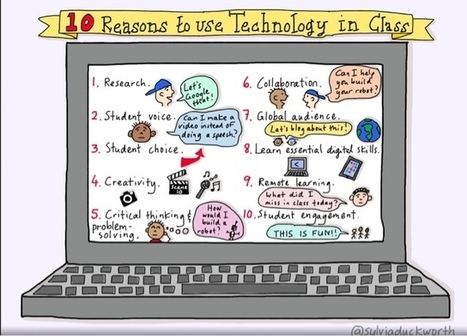 TEACHING WITH iPAD IN A FLIPPED CLASSROOM: 10 reasons to use technology in the classroom | Wiki_Universe | Scoop.it