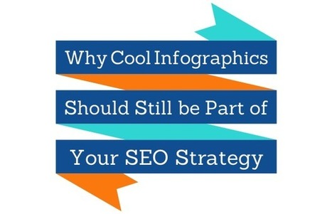 Why Cool Infographics Should Still Be Part Of Your SEO Strategy - Business 2 Community | Pre-Click Marketing | Scoop.it