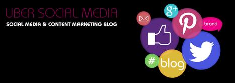 The Role of Social Media in SEO   Girl Geek   Scoop.it