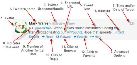 EdTechSandyK: How to Decode a Tweet | Social Media: Don't Hate the Hashtag | Scoop.it