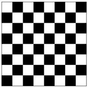 How Many Squares on a Checkerboard? - National Council of Teachers of Mathematics | Instruction & Technology | Scoop.it