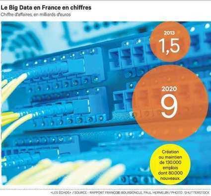 Un plan Big Data pour contrer les géants du Net - Les Échos | Big data | Scoop.it