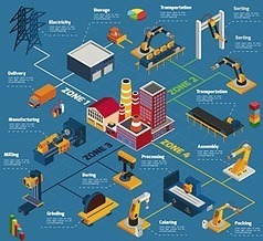 Répertoire des systèmes experts   Capitaliser et transmettre la connaissance en entreprise   Scoop.it