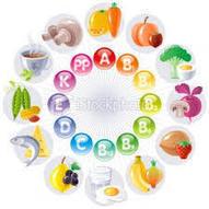 Minerales y Vitaminas - Alianza Superior | Minerales y Vitaminas | Scoop.it