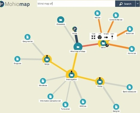 Mindmapping – Customer Feedback for Mohiomap | Cartes mentales, cartes heuristiques | Scoop.it