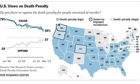 Support for death penalty drops among Americans | Death penalty | Scoop.it