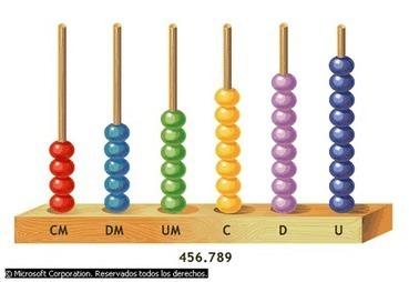 Aprende a sumar con el ábaco! | matestic | Scoop.it