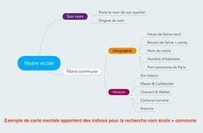 La carte mentale pour créer des énigmes | Classemapping | Scoop.it