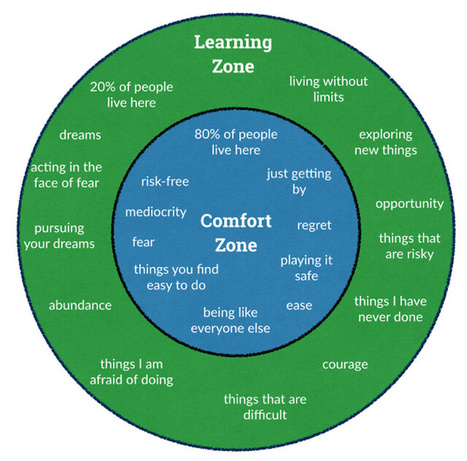 Leadership Develops When You Escape Your Comfort Zone | networking people and companies | Scoop.it