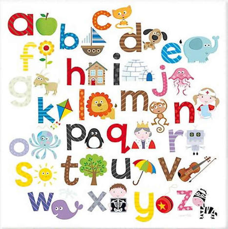 Phonics and letter sounds a to z | Aprender a conhececer | Scoop.it