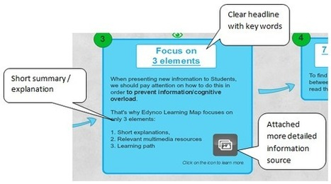Linear vs Non-linear learning design | The Edynco blog | 21st Century Teaching and Learning | Scoop.it