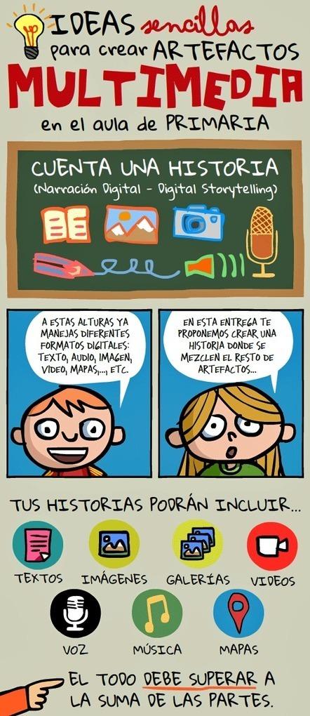 Artefactos multimedia (VI): cuenta una historia | Nuevas tecnologías aplicadas a la educación | Educa con TIC | Blogs educativos generalistas | Scoop.it